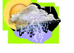 Wetter Natz